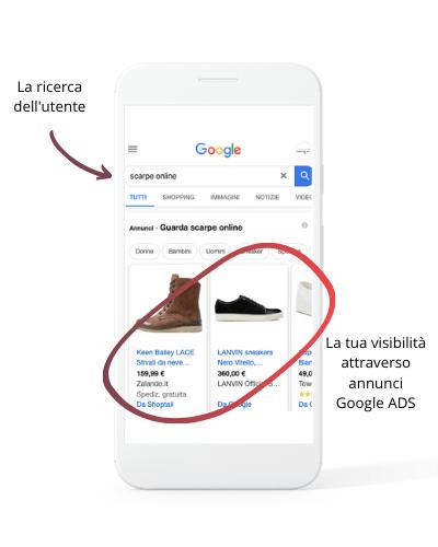 La ricerca dell'utente Gestione Google ADS Padova migliora le tue perfoance online con Mamagari.it